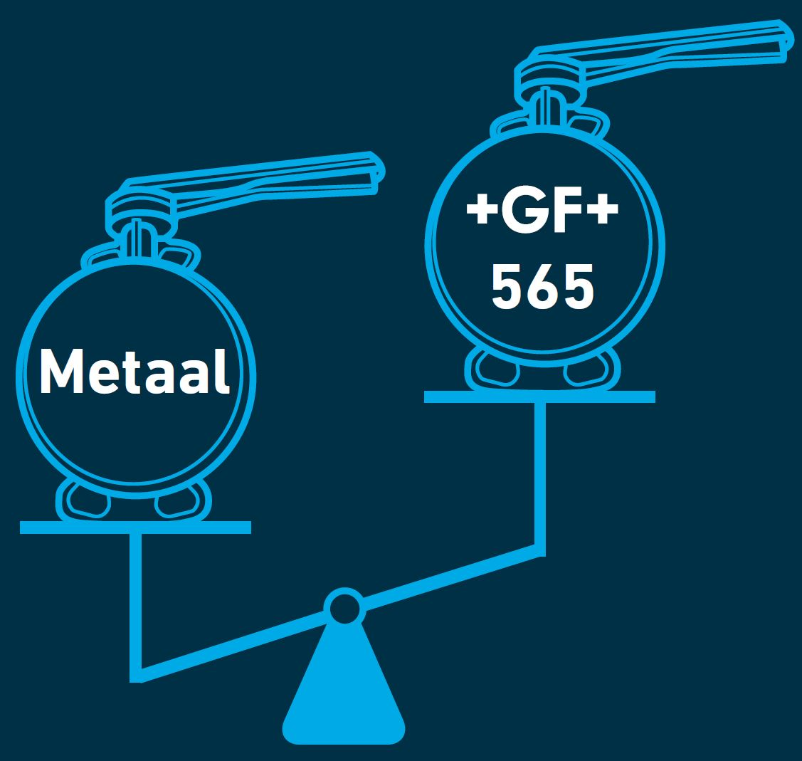 Georg Fischer vlinderklep 565 gewicht versus metaal